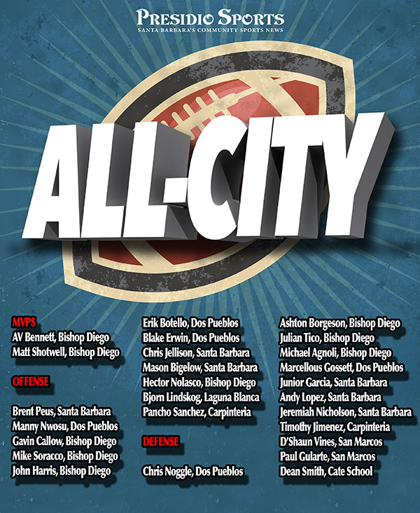 Presidio Sports' All-City Football Team
