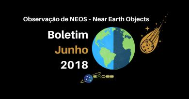 Observação de NEOS – Near Earth Objects – Boletim junho 2018