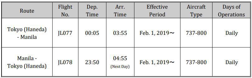 Schedule MNL.jpg