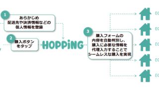 複数ECサイトをAIで解析し、会員登録不要で購入できるアプリ構想を発表 – HOPPiNG(ホッピング)