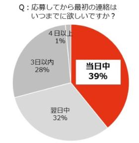 %e3%82%b9%e3%82%bf%e3%83%b3%e3%83%90%e3%82%a4%e9%9d%a2%e6%8e%a5%e3%81%ae%e9%80%a3%e7%b5%a1