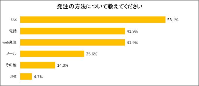 %e7%99%ba%e6%b3%a8