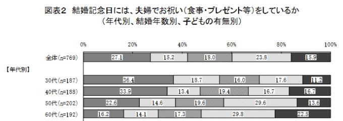 %e7%b5%90%e5%a9%9a%e8%a8%98%e5%bf%b5%e6%97%a5%e3%81%ae%e7%a5%9d%e3%81%84