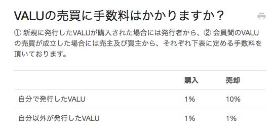 valu%e6%89%8b%e6%95%b0%e6%96%99