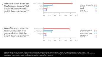 Xbox-vs-PS4-Analyse-©-2013-Delasocial-(8)
