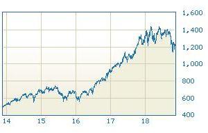 1117 04 1 - 韓国上場企業の1~9月期の営業利益 その半分は2社
