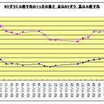 1208 04 1 - 12月2日から12月7日までのアクセスが多かった倒産記事など
