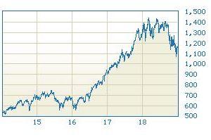 0109 06 1 - サムスン電子10~12月期、営業利益38%減 LG電子▲89.9%減 今後のリスク