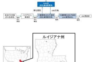 0207 02 1 - 千代田化工建設の巨額赤字原因と新規大型案件受注 大赤字キャメロンプロジェクト