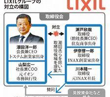 0406 01 1 - LIXIL-G トステムとINAXの対立 大株主、10年の業績推移、瀬戸氏と潮田氏の経歴