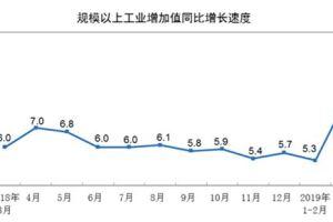 0417 13 1 - 中国の1~3月のGDP6.4%増 下げ止まる