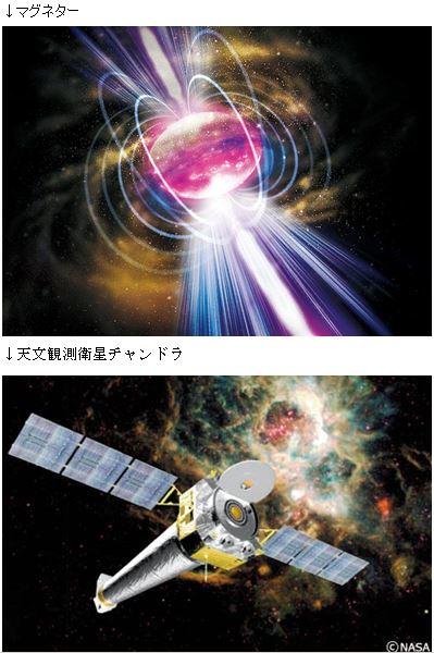 0418 05 1 - ブラックホールの育成のなぞ 南京大学薛永泉教授ら マグネター誕生を証明
