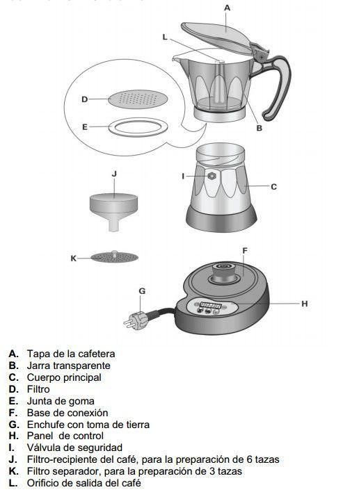 cafetera-electrica-italiana-MX-ce-2254-partes