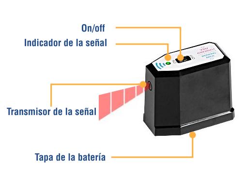 ILIFE A6 Robot Aspirador-virtual wall