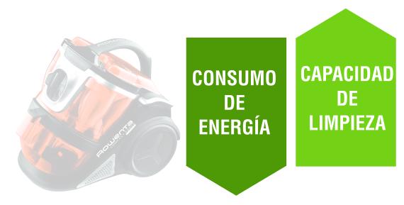ETIQUETA-ENERGÉTICA-ASPIRADOR-TRINEO-EFICIENCIA