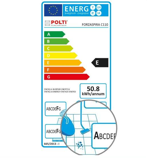 aspiradora-alergicos-suelos-duros-etiqueta energetica