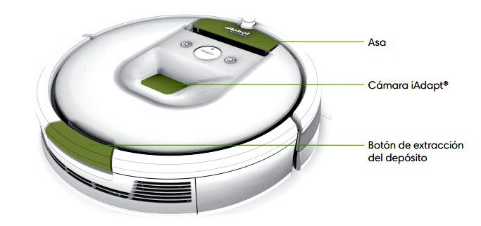 Roomba 980 vista superior