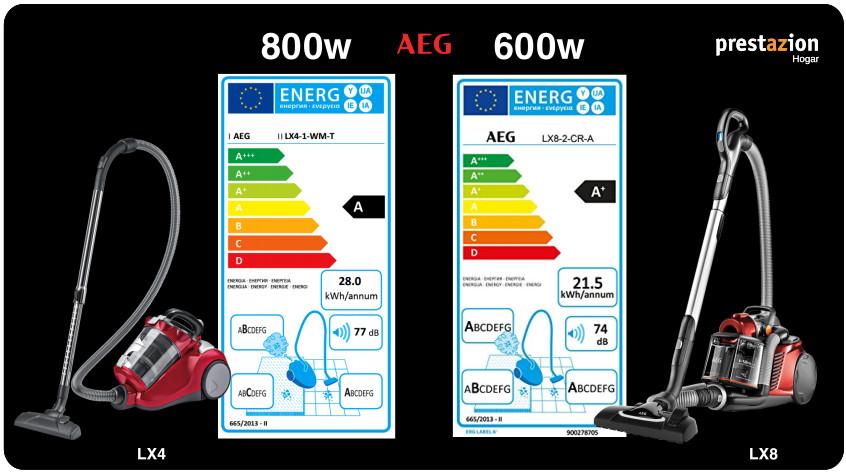 aspiradoras sin bolsa AEG eficiencia energetica