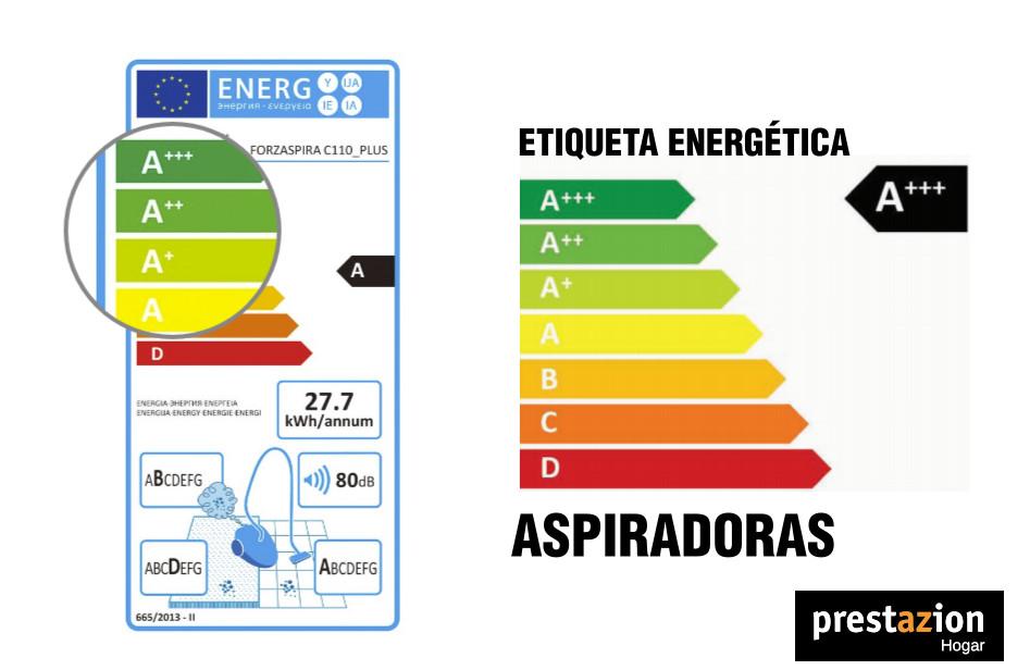 etiqueta energetica aspiradoras-ASPIRADORAS MAS EFICIENTES CLASIFICACION