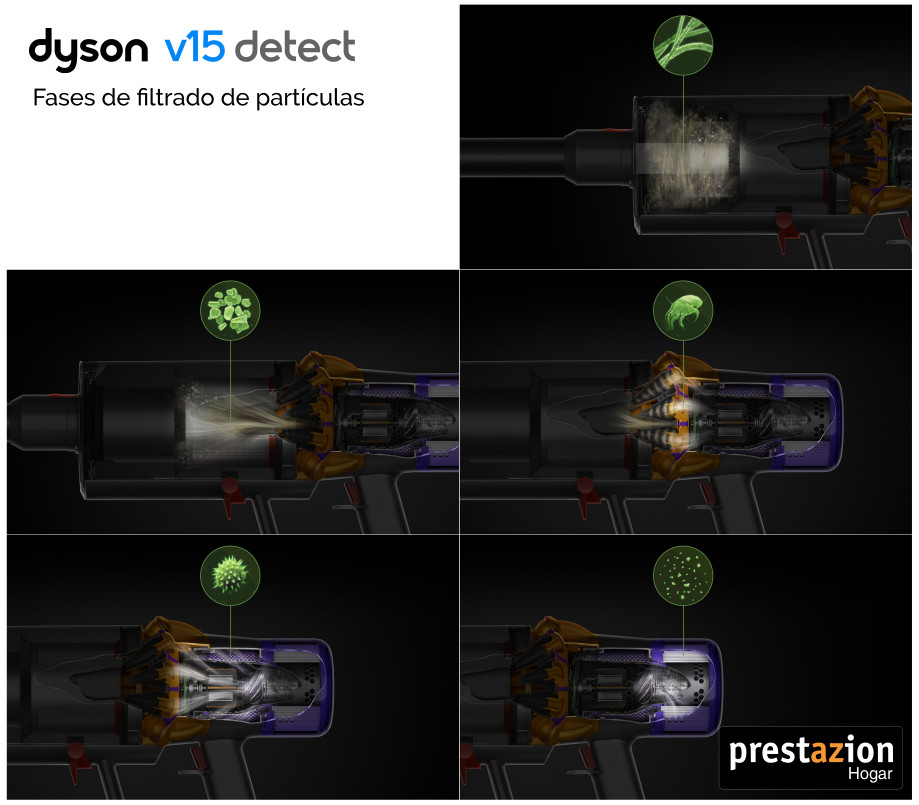 Sistema de filtrado y ciclones dyson v15 detect