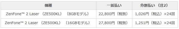 zenfone2laserの価格