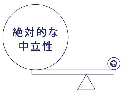 日本ファイナンシャルアカデミー中立