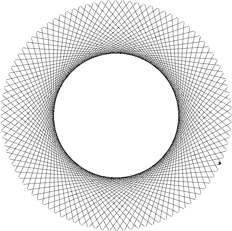 A Fake Circle made of Straight Lines