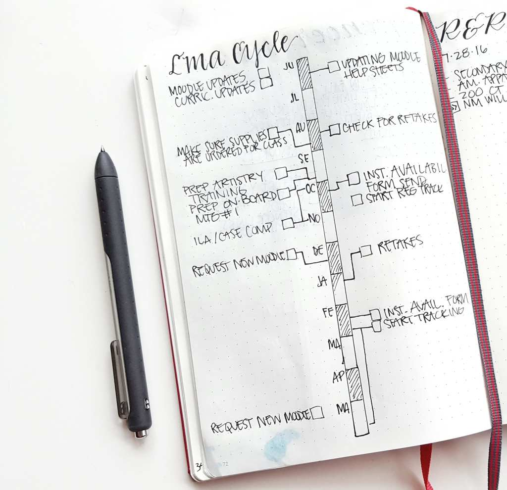 Bullet journal for work: Use the time ladder (@honeyrozes, @shilen.qc) to outline projects you're working on