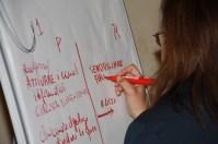 """Le idee emerse vengono trascritte sotto forma di """"proposte"""" e """"raccomandazioni"""" da Ivana"""