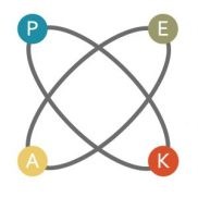 PEAK Values Atom