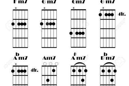 basic guitar chords tab » 4K Pictures | 4K Pictures [Full HQ Wallpaper]