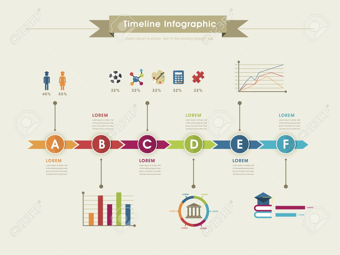 Education Infographic Template Design With Timeline Chart