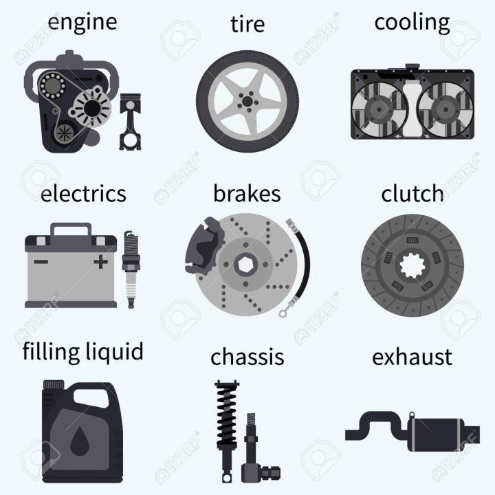 parts in a car engine | Carsjp.com