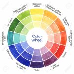 Hand Drawn Color Wheel Color Mixing Chart For Watercolor Painting Stock Photo Picture And Royalty Free Image Image 53973472