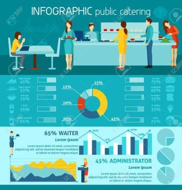 Hasil gambar untuk infografik katering