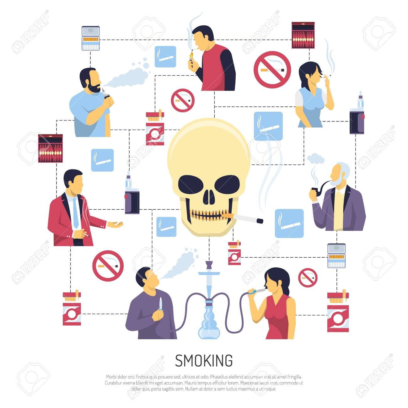 smoking negative health effects warning flowchart style poster