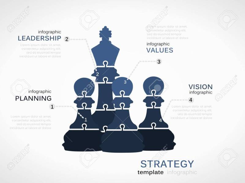Leadership Strategy Concept  Infographic Template With Chess     Leadership strategy concept  Infographic template with chess pieces Stock  Vector   33339161