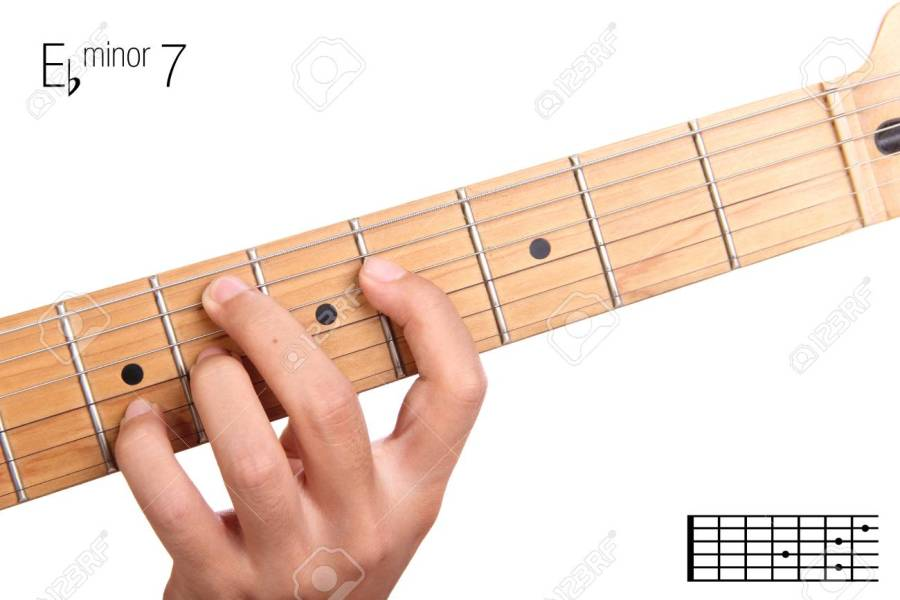 Eb Chord Guitar Finger Position Gallery - guitar chords finger placement