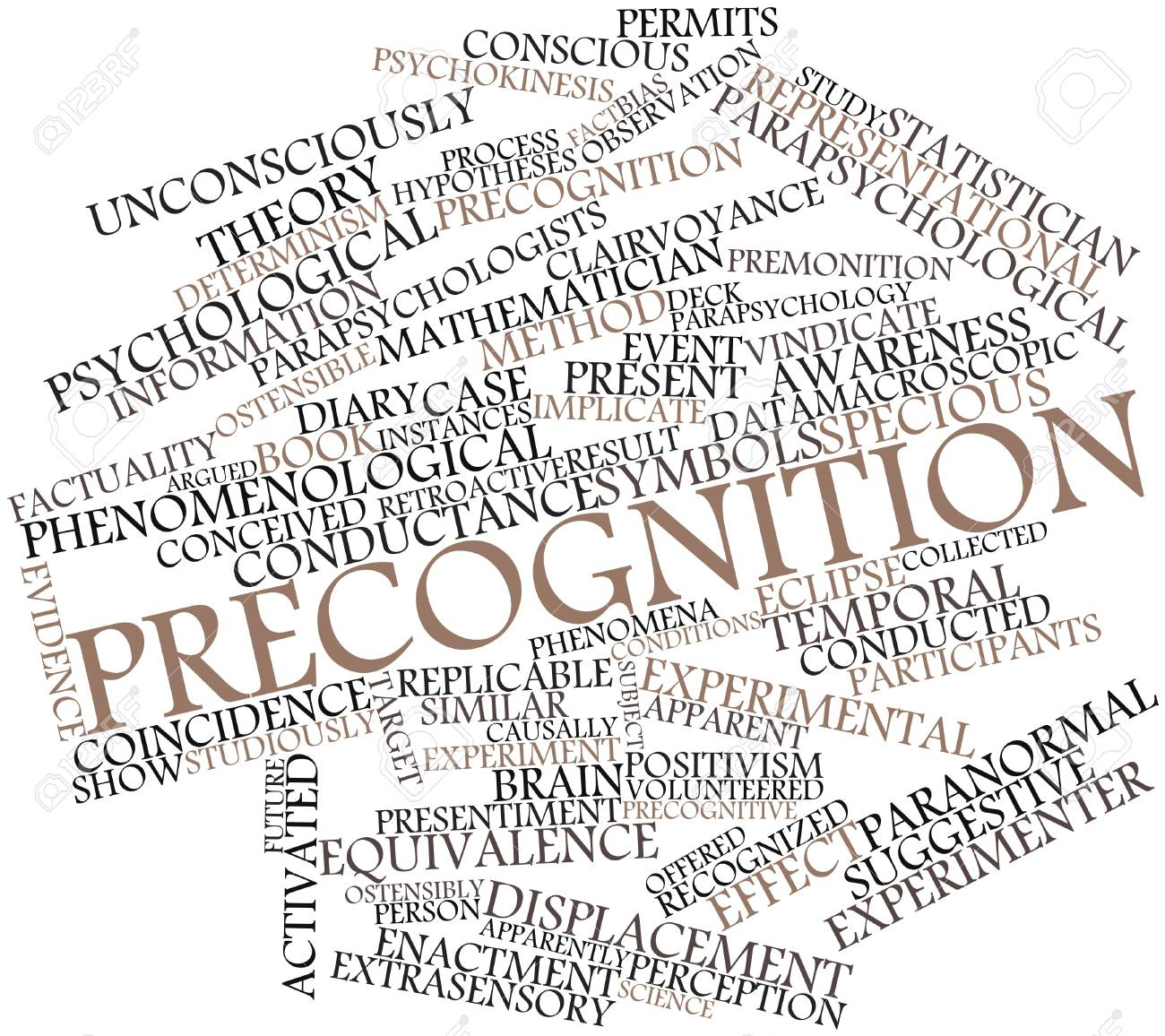 Image result for Precognition free image