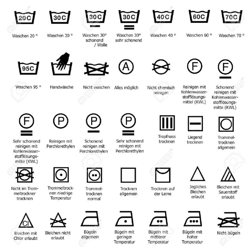 Wash Dry Symbols Diydrywalls