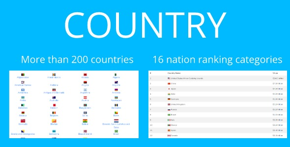 , COUNTRY – Information & Rankings More Than 200 Countries of the World, Laravel & VueJs
