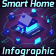 A Smart Home Infographic