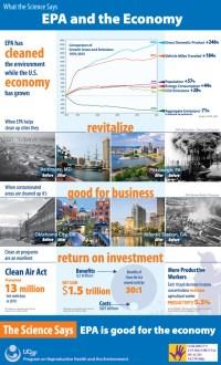 UCSF-EPA-JobsEconomyInfographic