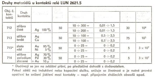 Реле LUN 2621.5 определение контактов