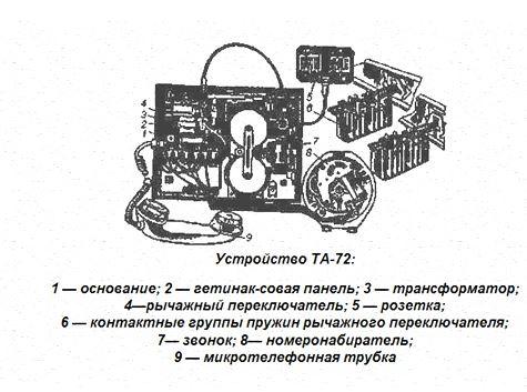VEF ТА-72