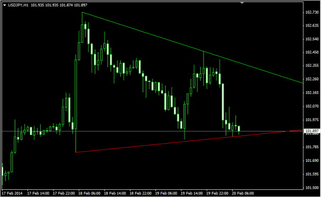 Trend_Line02
