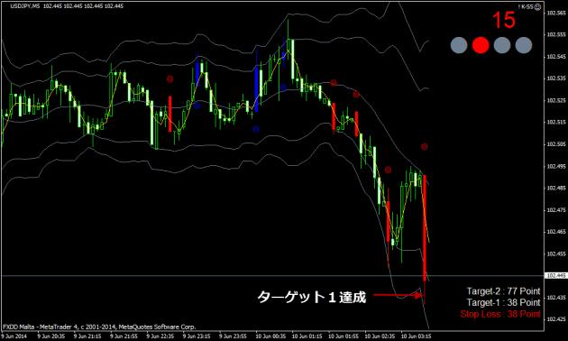 2014.06.10 09.45-target1
