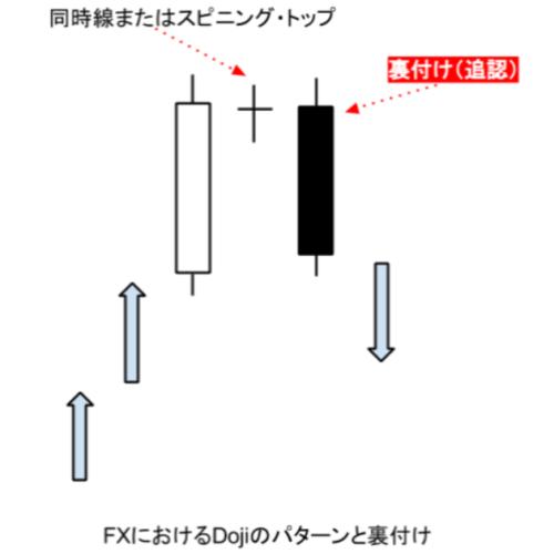 candlestick-spinningtop2