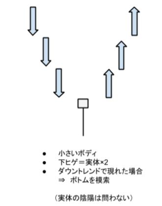pinbar01