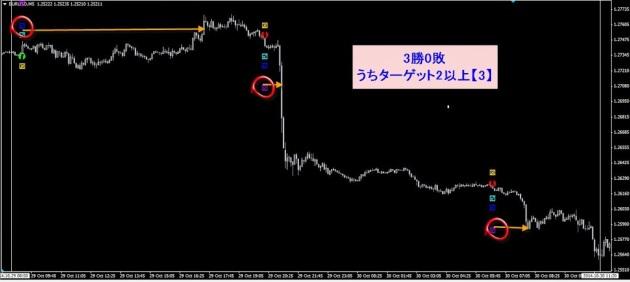 プライスアクションJAPAN-FXバックドラフトPRO売買シグナル